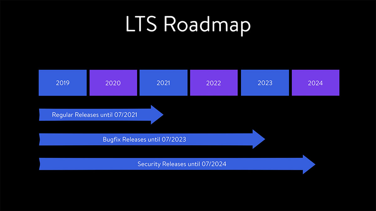 Shopware_5_6_Roadmap