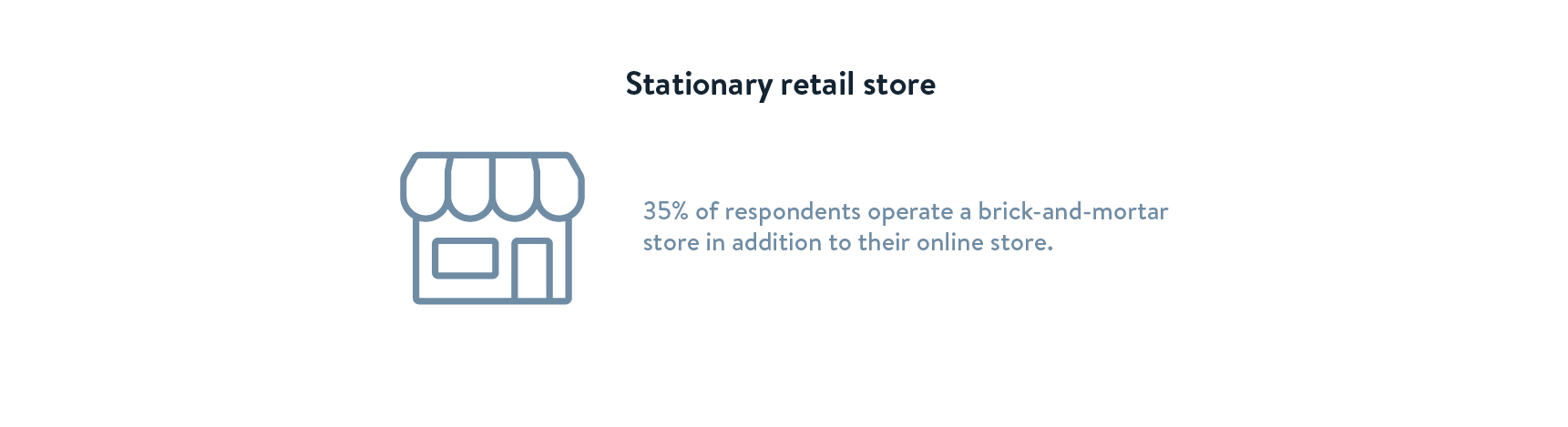 Stationary_retail_store_2020